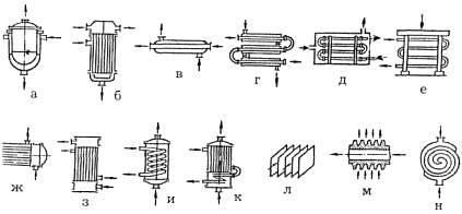 Кожухотрубный теплообменник: технические характеристики и принцип работы