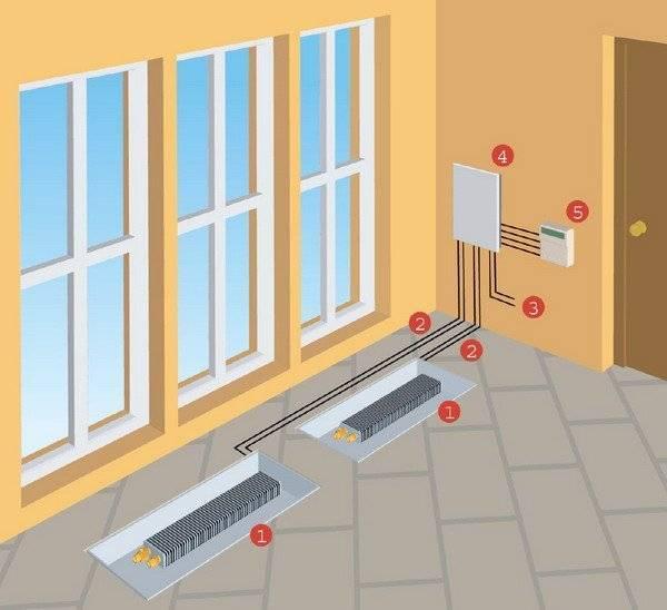 Газовая пушка для обогрева гаража или жилых помещений - где купить и как выбрать с ценами и отзывами