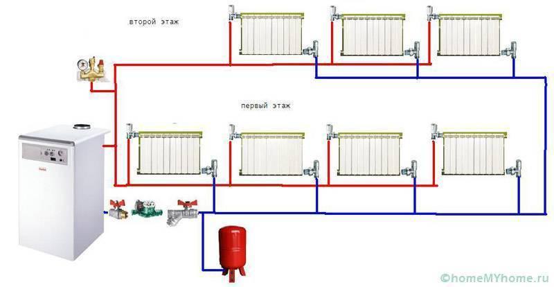 Монтаж отопления из полипропиленовых труб: правила сборки системы, схема