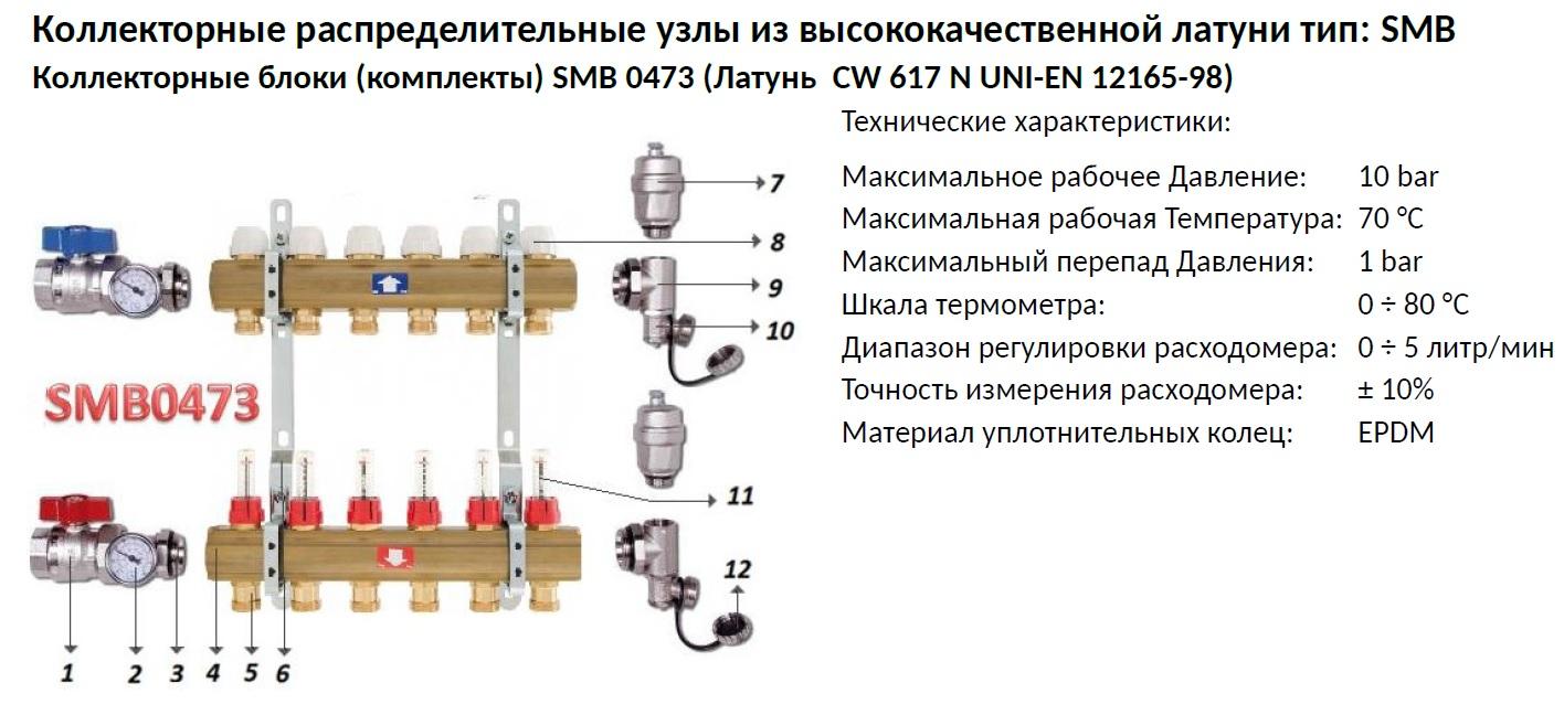 Смесительный узел для теплого пола: функции, устройство, вспомогательное оборудование