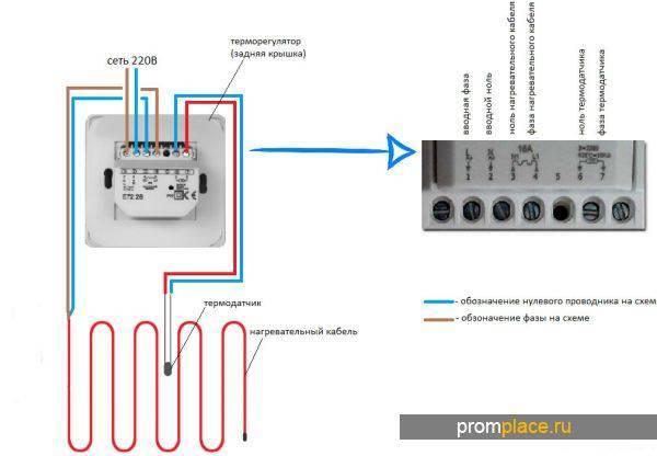 Как выбрать терморегулятор для электрического и водяного теплого пола