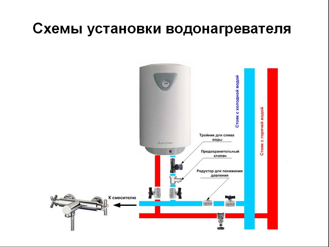 Как подключить накопительный водонагреватель?