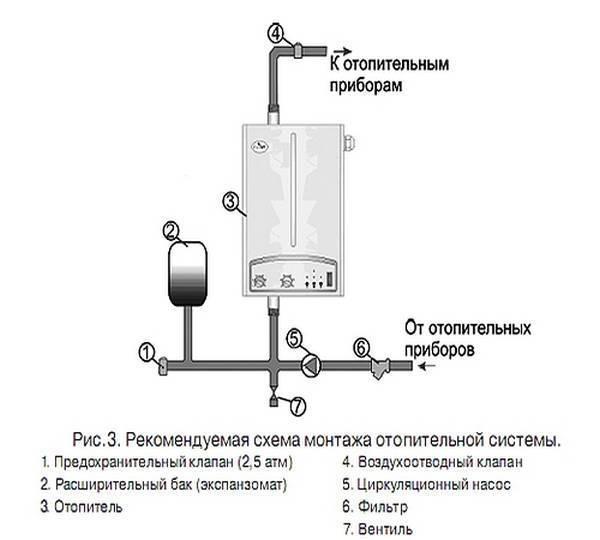 Схема и система отопления с электрокотлом