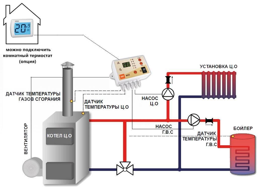 Как подключить комнатный термостат к газовому котлу - znayteplo.ru