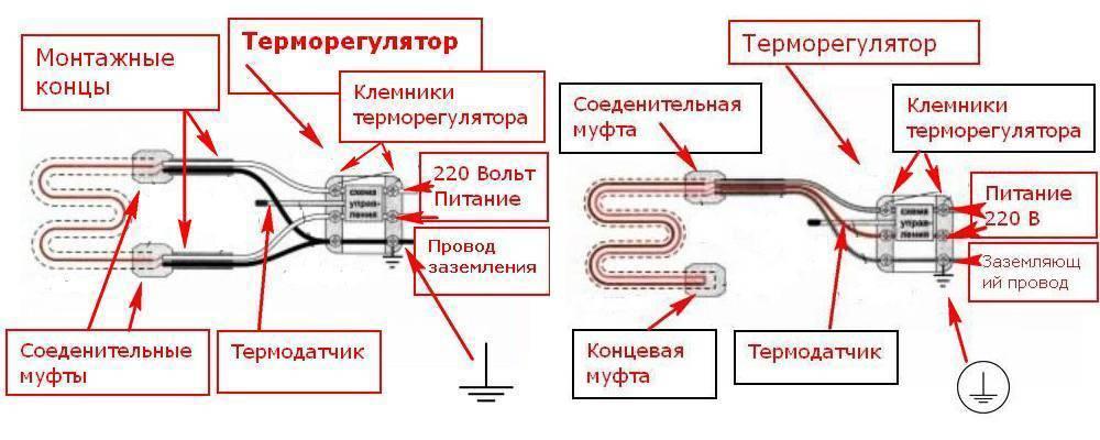 Какие теплые полы лучше: выбираем электрический теплый пол, модели и их преимущества