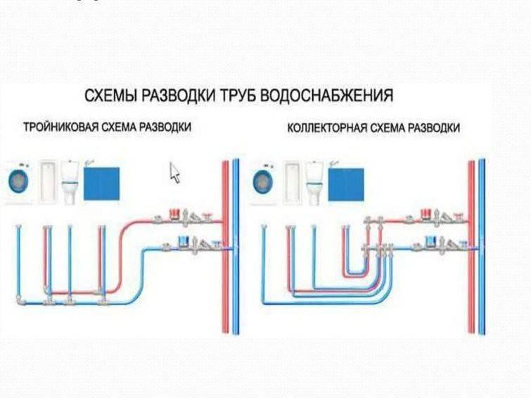Коллекторная разводка труб. как выбрать распределительный коллектор? как и где устанавливать коллектор для воды