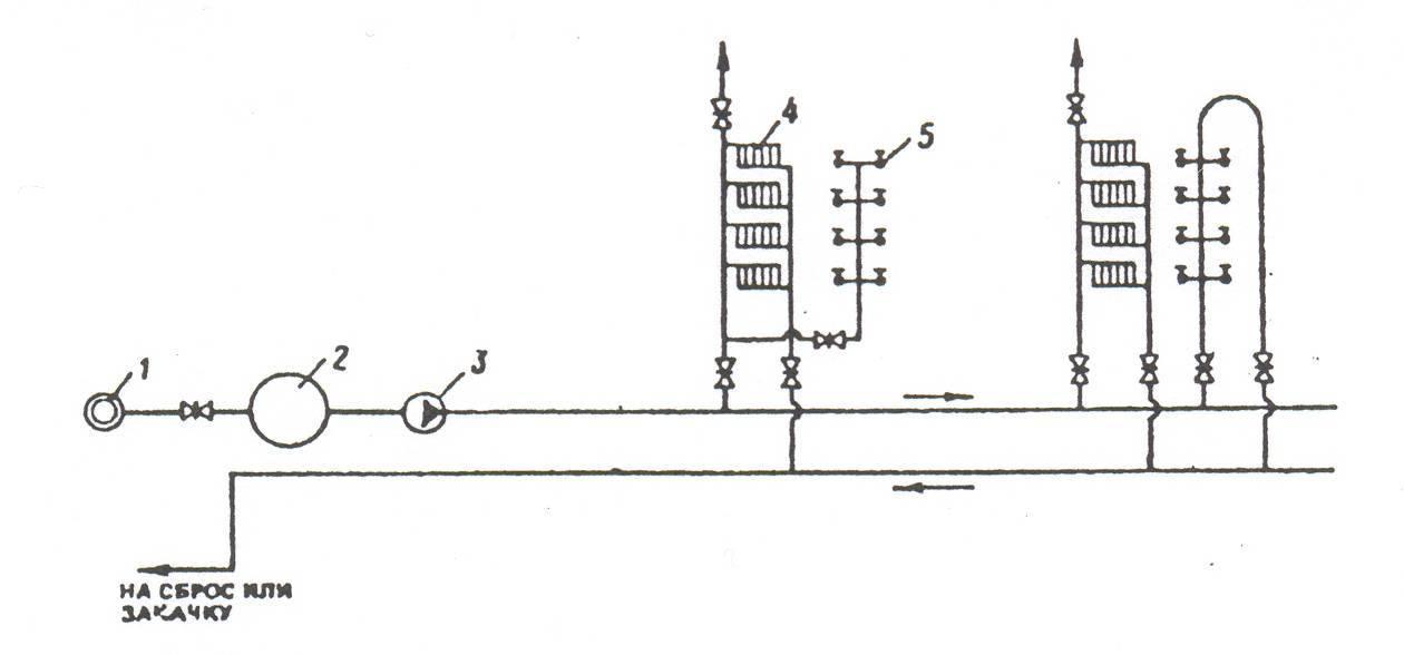 Открытая и закрытая система теплоснабжения: достоинства и недостатки | тепломонстр