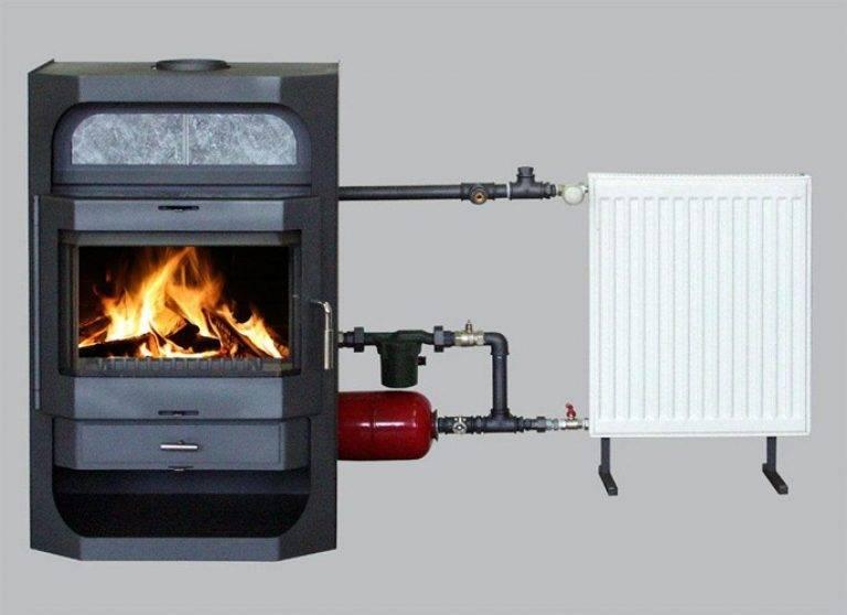 Работаем с газовыми печами. самодельная газовая муфельная печь газовая печь своими руками