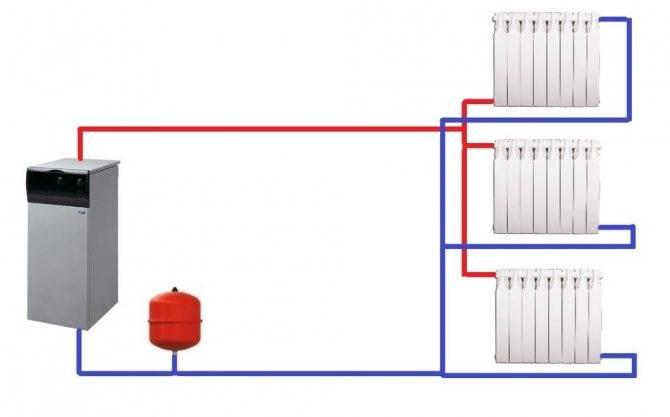 Система отопления открытого типа: открытая система отопления с циркуляционным насосом и расширительным баком, схема