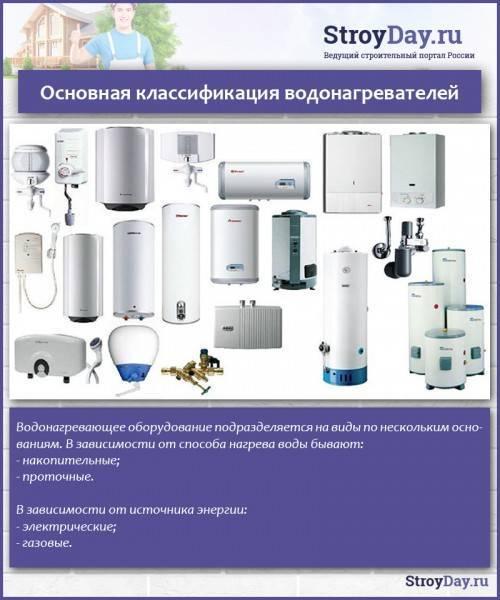 Как выбрать проточный водонагреватель правильно – особенности выбора электрических приборов, принцип работы, характеристики