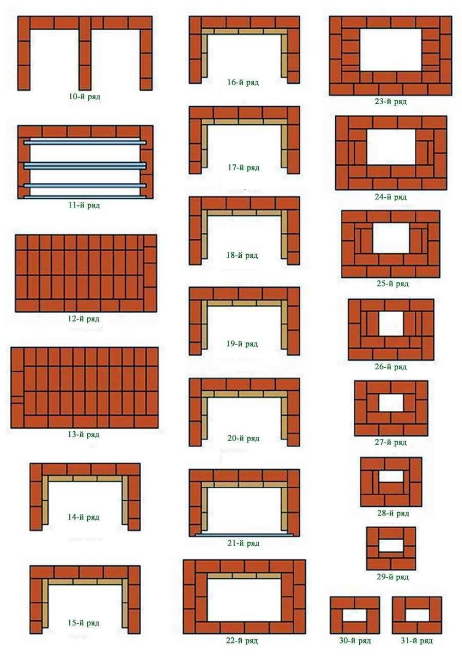 Печь-мангал из кирпича своими руками: фото, чертежи проектов с духовкой