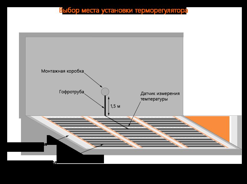 Монтаж датчика температуры теплого пола