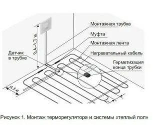 Установка терморегулятора теплого пола: видео, схема, фото