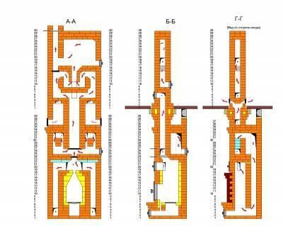 Как построить двухэтажную печку. печное отопление двухэтажного дома с водяным контуром