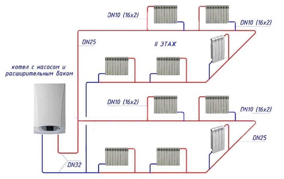 Отопление ленинградка в частном доме: ленинградская система отопления своими руками, как правильно сделать, провести
