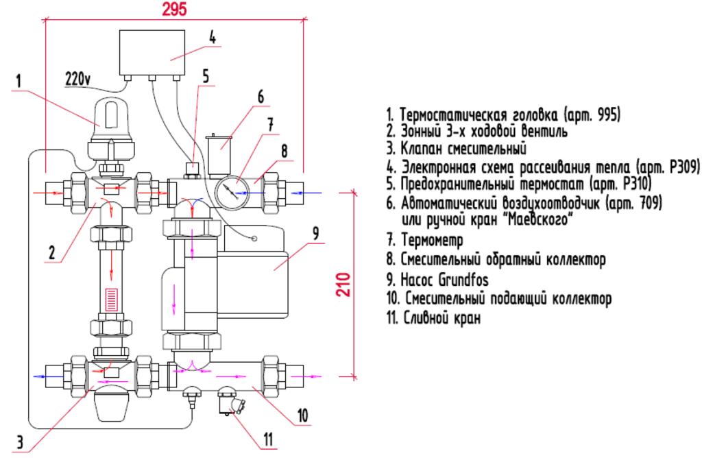 Как установить смесительный узел для теплого пола своими руками – правильная схема