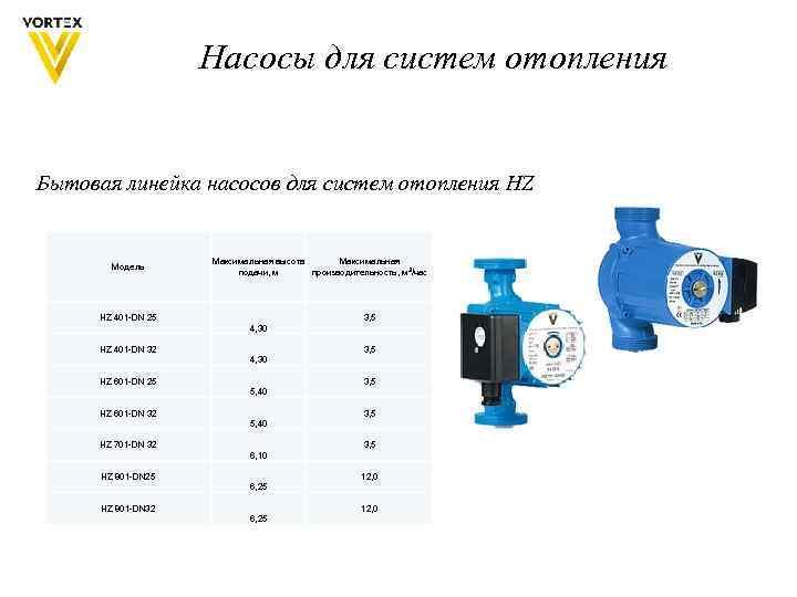 Расчет циркуляционного насоса для отопления: рассчитываем мощность с фото и видео примерами системы