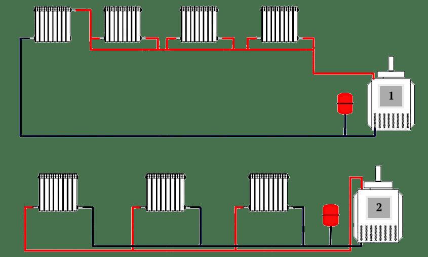 Ленинградская система отопления - особенности устройства в частном доме, преимущества установки для многоэтажного строения, как своими руками сделать разводку отопления, смотрите на фото и видео