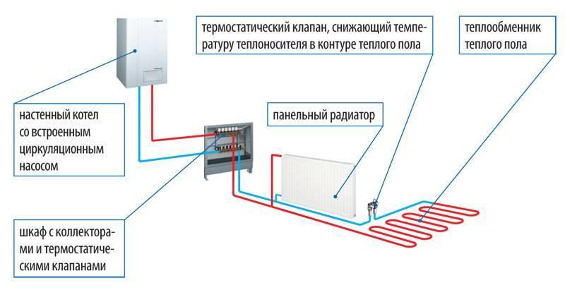 Комбинированная система отопления: схемы