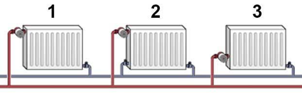 Один из двух: как соединить биметаллические радиаторы между собой без помощи сантехника
