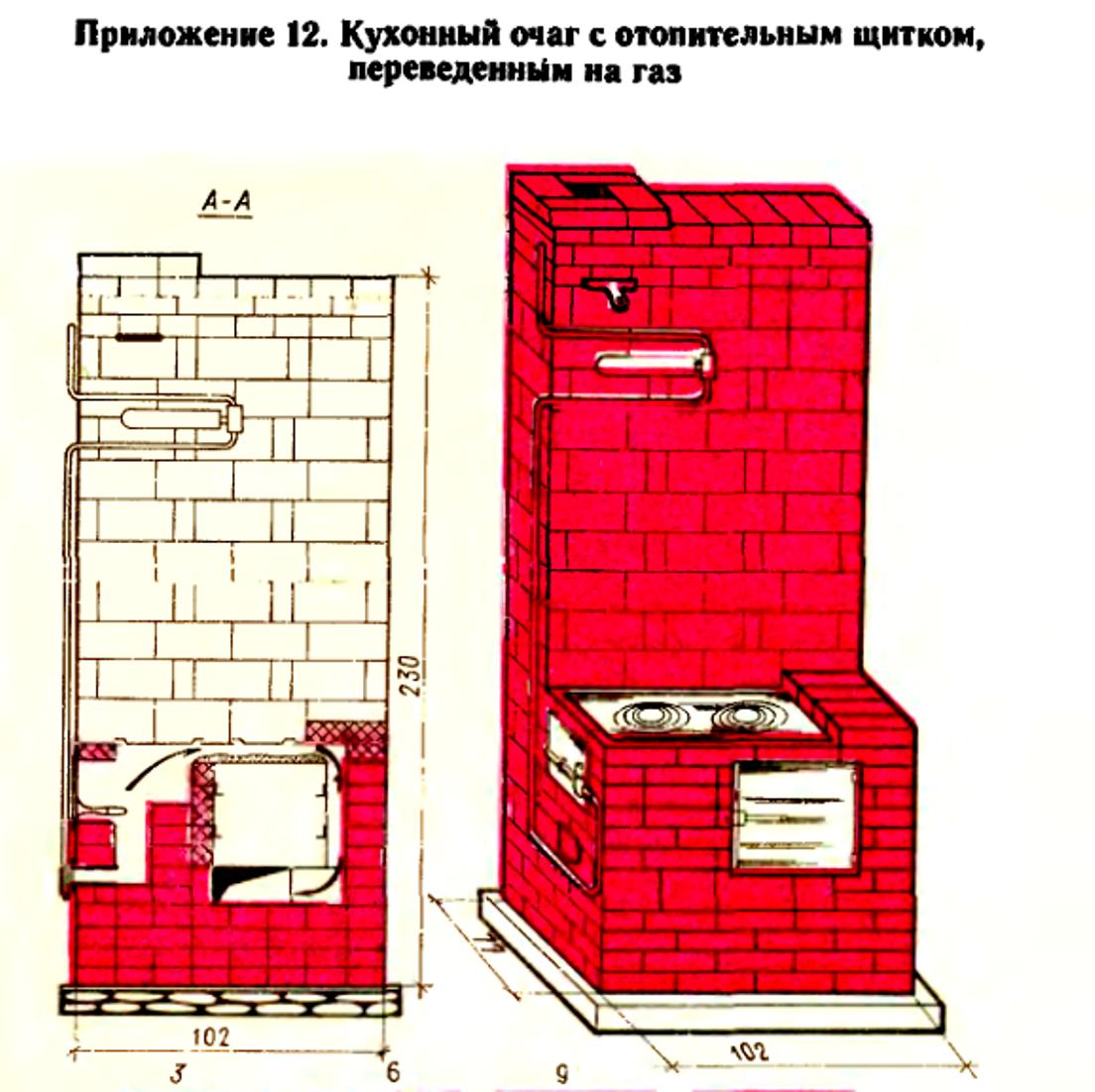 Как сложить русскую печь с лежанкой