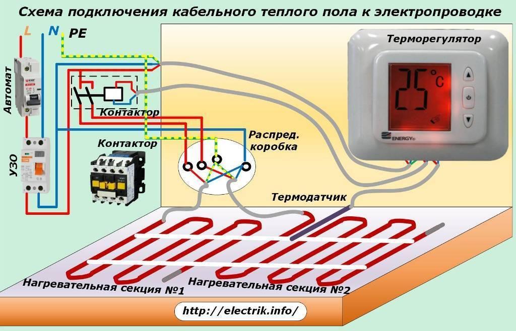 Водяной теплый пол без насоса: самотечная гравитационная система отопления с естественной циркуляцией, схема подключения