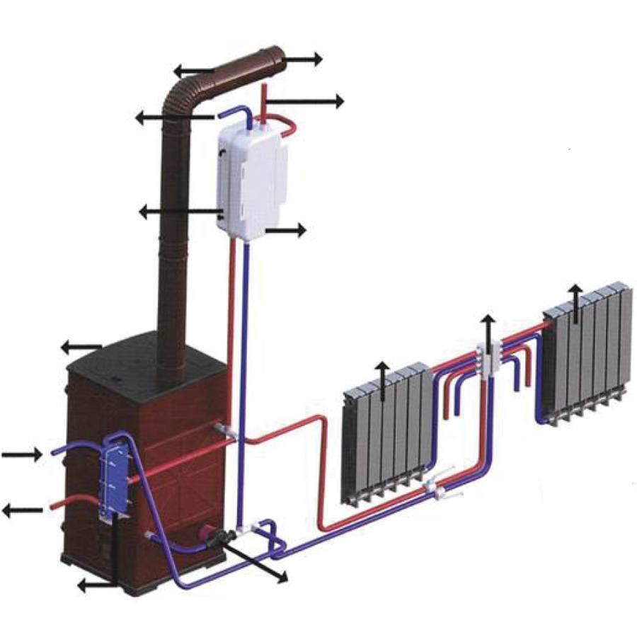 Самодельный водяной котел отопления на дровах, своими руками для отопления дома
