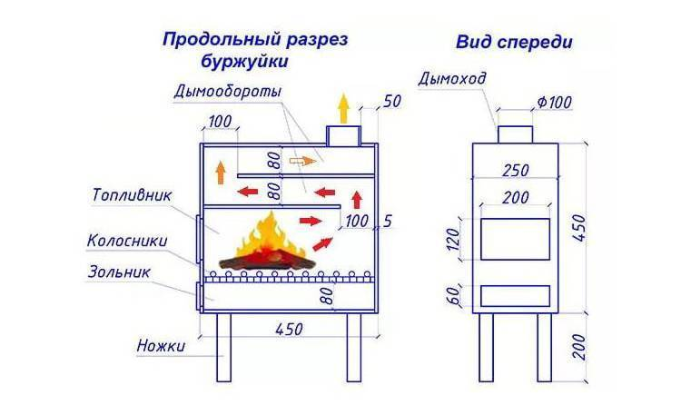 Изготовление железных печей на дровах своими руками