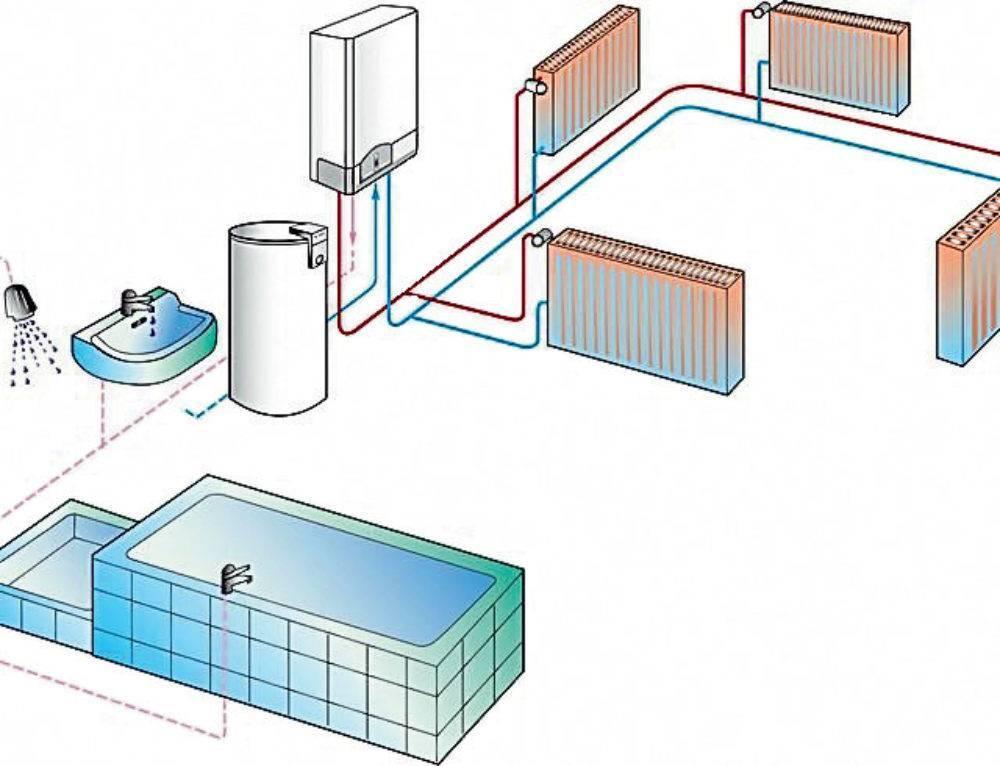 Двухконтурная система отопления: обеспечиваем дом теплом и горячей водой