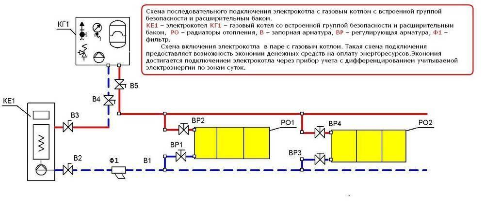 Схема подключения электрического котла в систему отопления