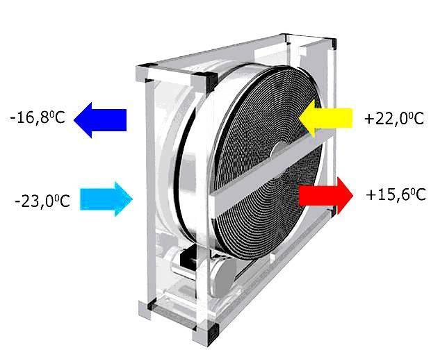 Рекуператор воздуха в частном доме — самостоятельное изготовление и установка