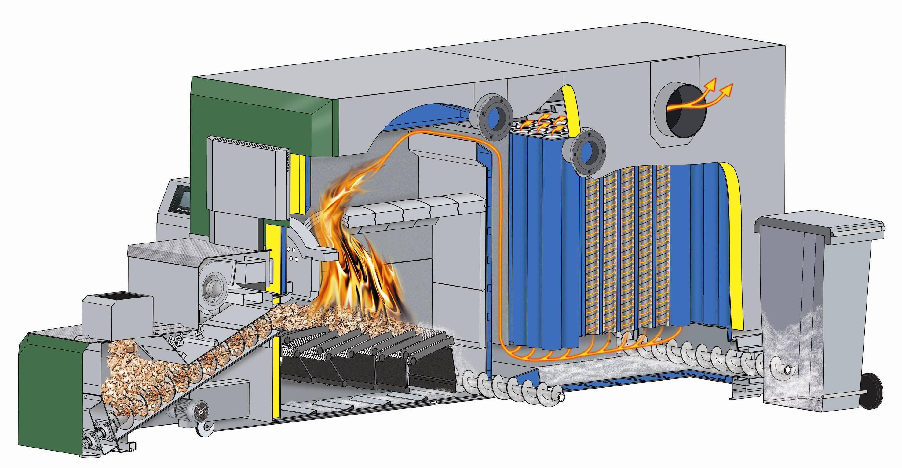 Печь на опилках - доступный способ отопления небольших помещений