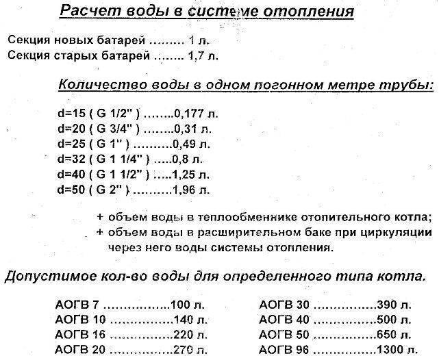 Расчет отопления: как рассчитать систему отопления, учет тепловых потерь, расчет гидравлики и количества радиаторов