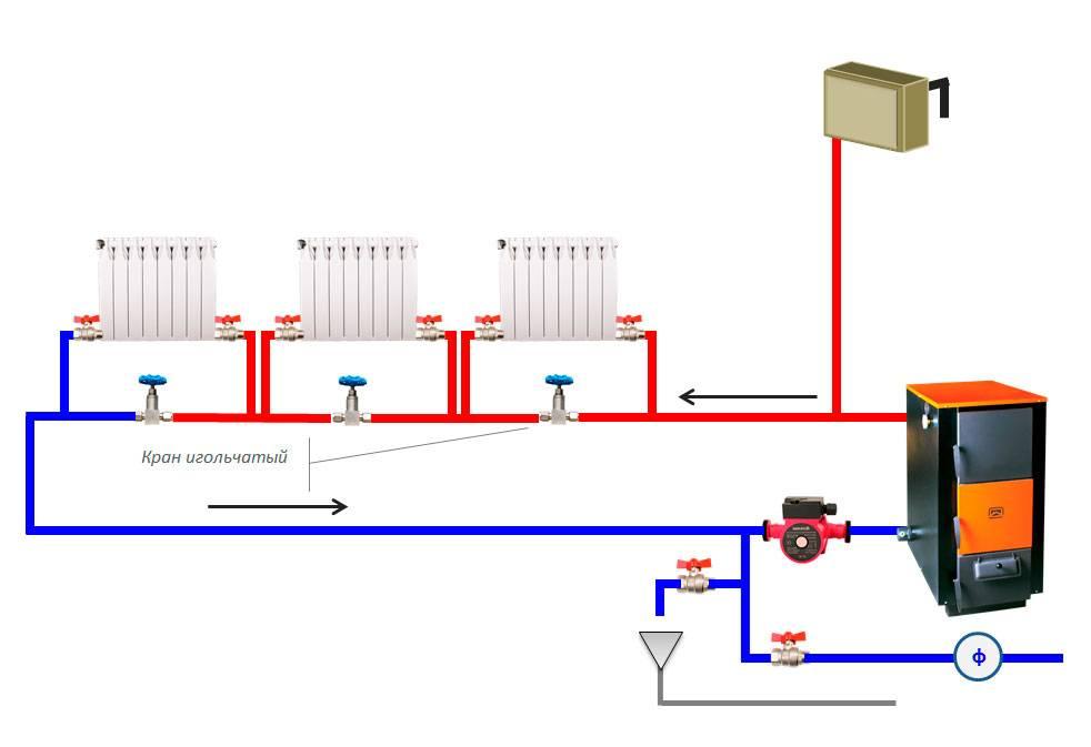 Система отопления закрытого типа в частном доме своими руками