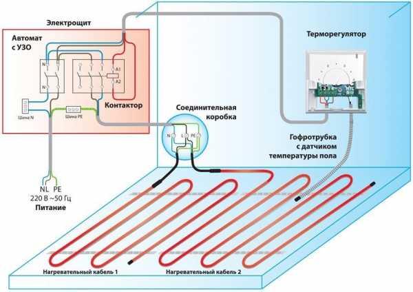 Как настроить терморегулятор, на примере e 51.716   строительный блог