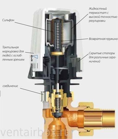 Термостатический клапан для радиатора отопления: принцип работы. термоголовка для радиатора отопления: назначение и принцип действия