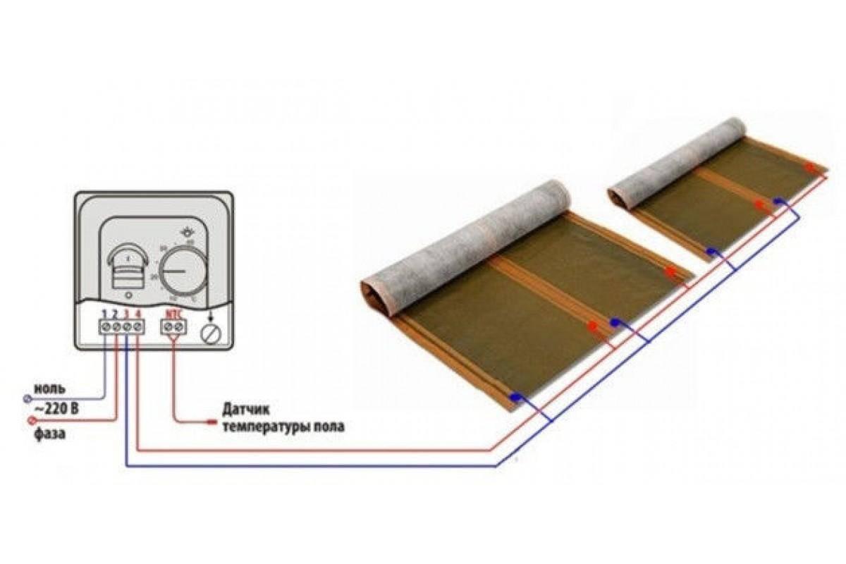 Монтаж пленочного теплого пола: установка ленточного пола, как подключить инфракрасный пол, как монтировать пленку