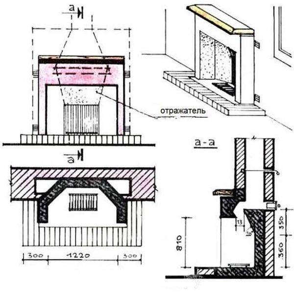 Декоративные камины: виды конструкций
