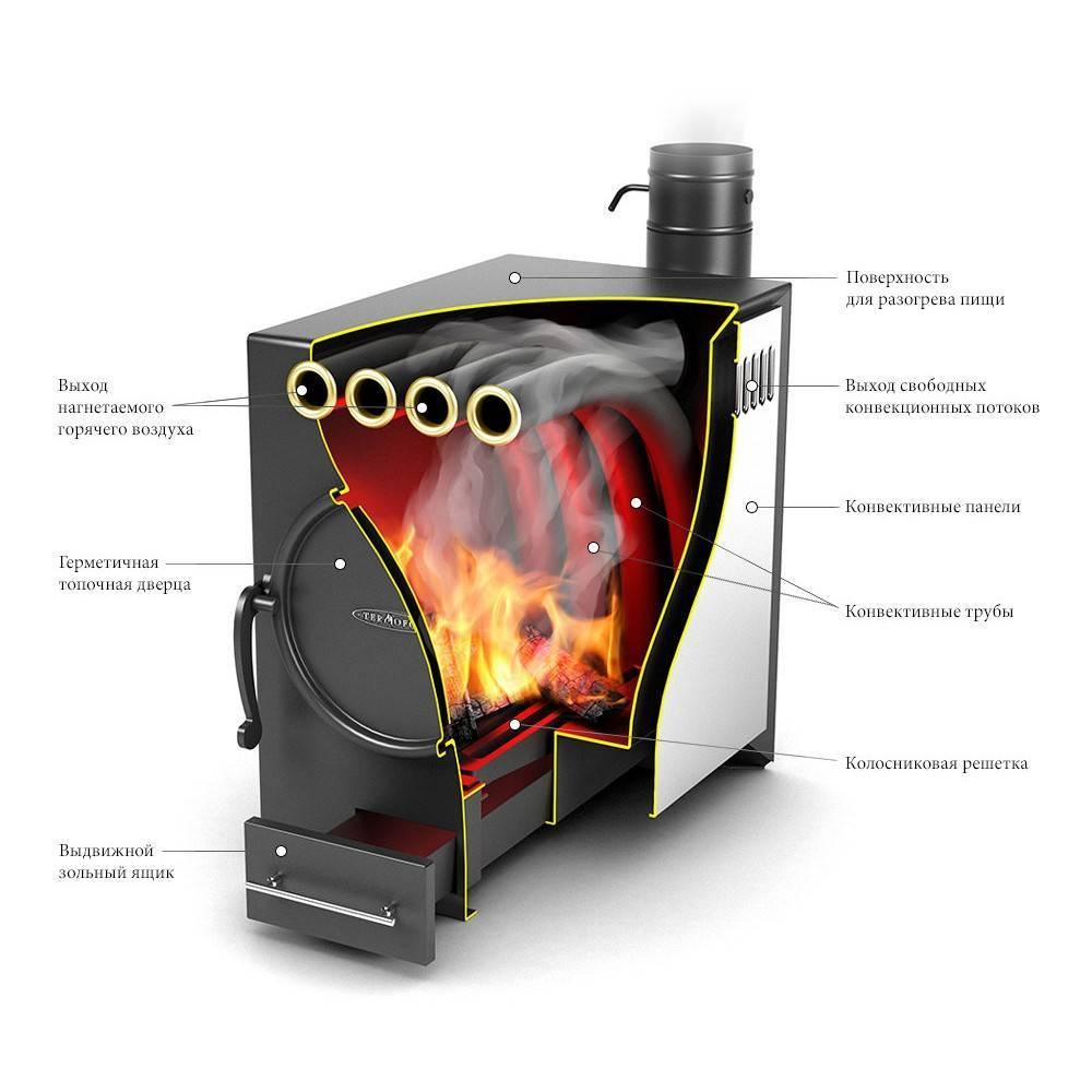 Печи длительного горения на угле для дома: виды, выбор, изготовление своими руками