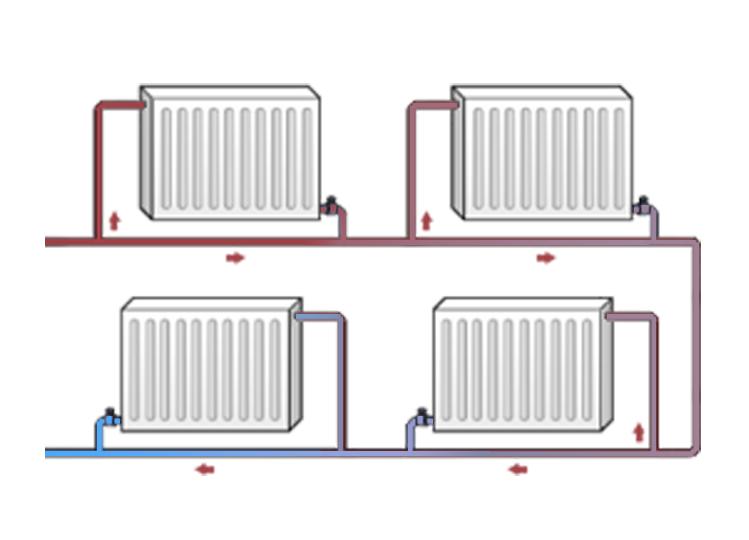 Схема отопления ленинградка для частного дома — компромисс между ценой и комфортом