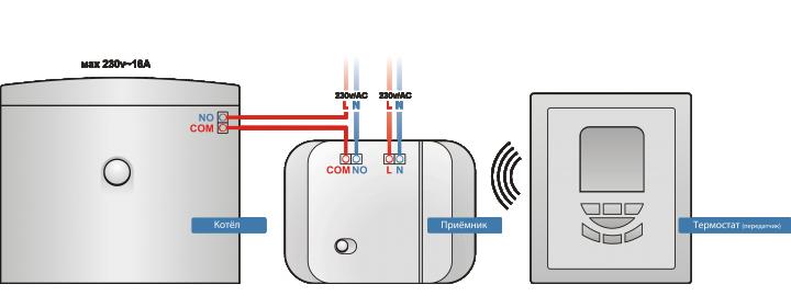 Как подключить комнатный термостат к газовому котлу для отопления: схема подключения