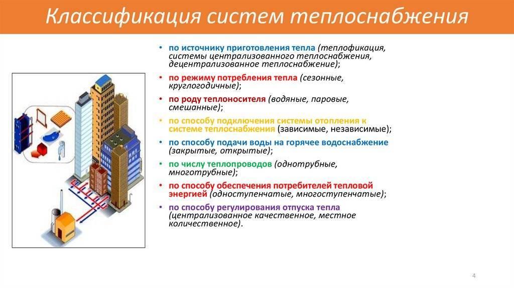 Виды систем отопления частного дома - система отопления
