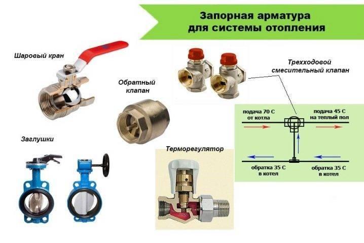Типы и критерии подбора арматуры для отопления