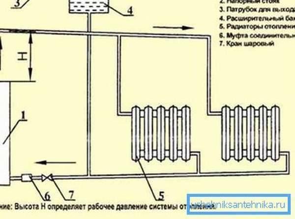 Установка электрокотла: рекомендации и правила