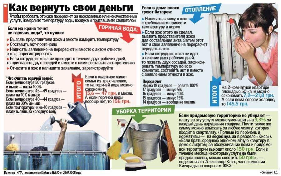 Норматив температуры горячей воды в кране квартиры, водоснабжение (снип и гост)