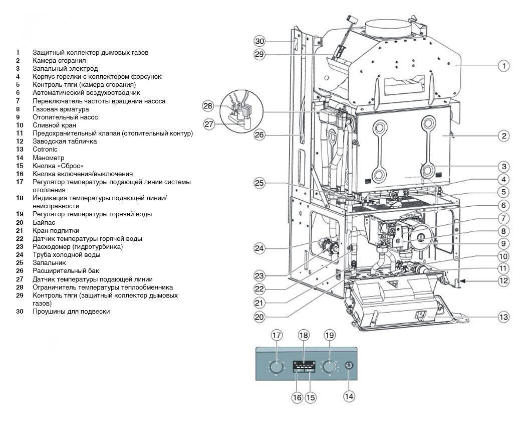 Газовый котел buderus logamax u072-24k: отзывы, характеристики и описание :: syl.ru