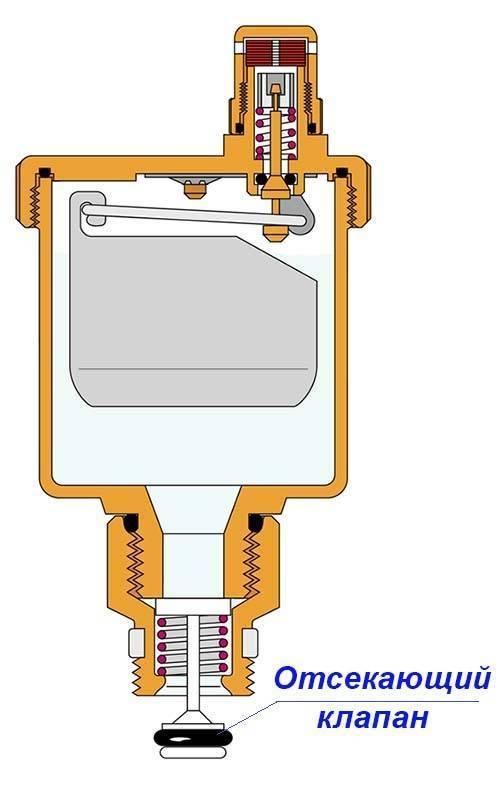 Зачем нужен воздушный клапан для отопления – принцип работы, когда необходим клапан сброса воздуха