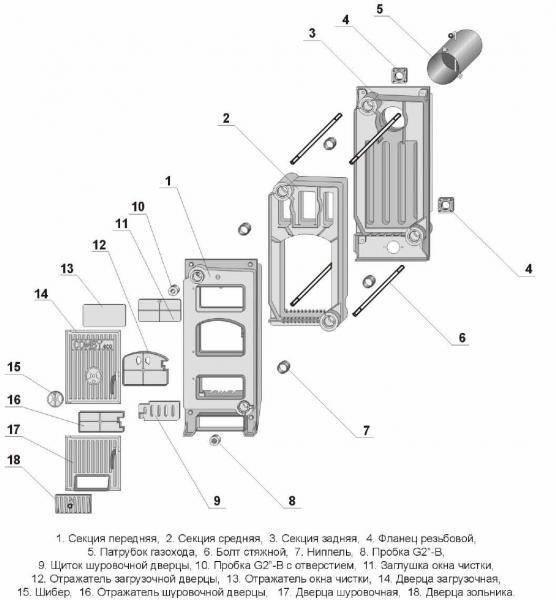 Котлы кчм-5 и кчм микро: технические характеристики, отзывы владельцев.