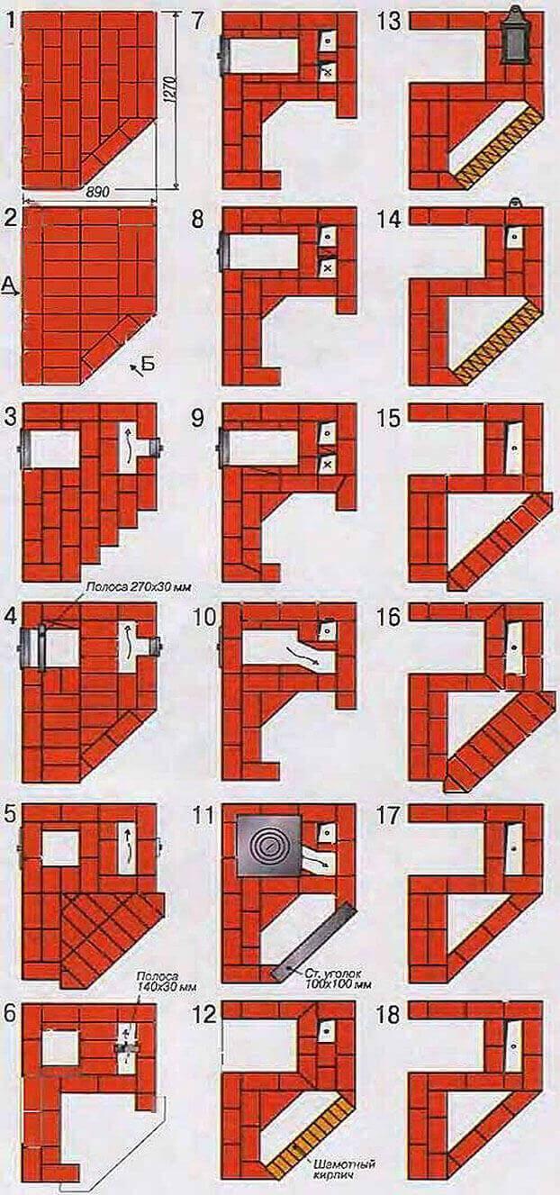 Технология кладки камина своими руками: пошаговая инструкция