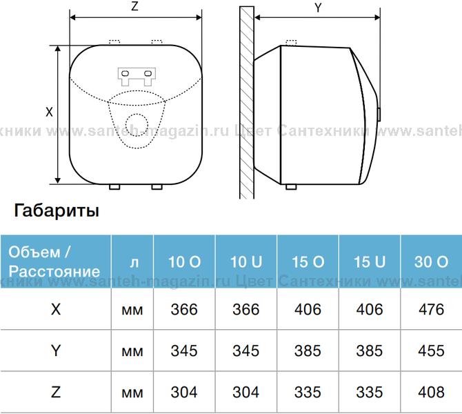 Накопительный водонагреватель реал на 50 и 100 литров: инструкция по эксплуатации